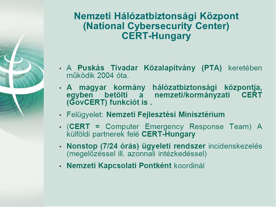 Nemzeti Hálózatbiztonsági Központ (National Cybersecurity Center) CERT-Hungary