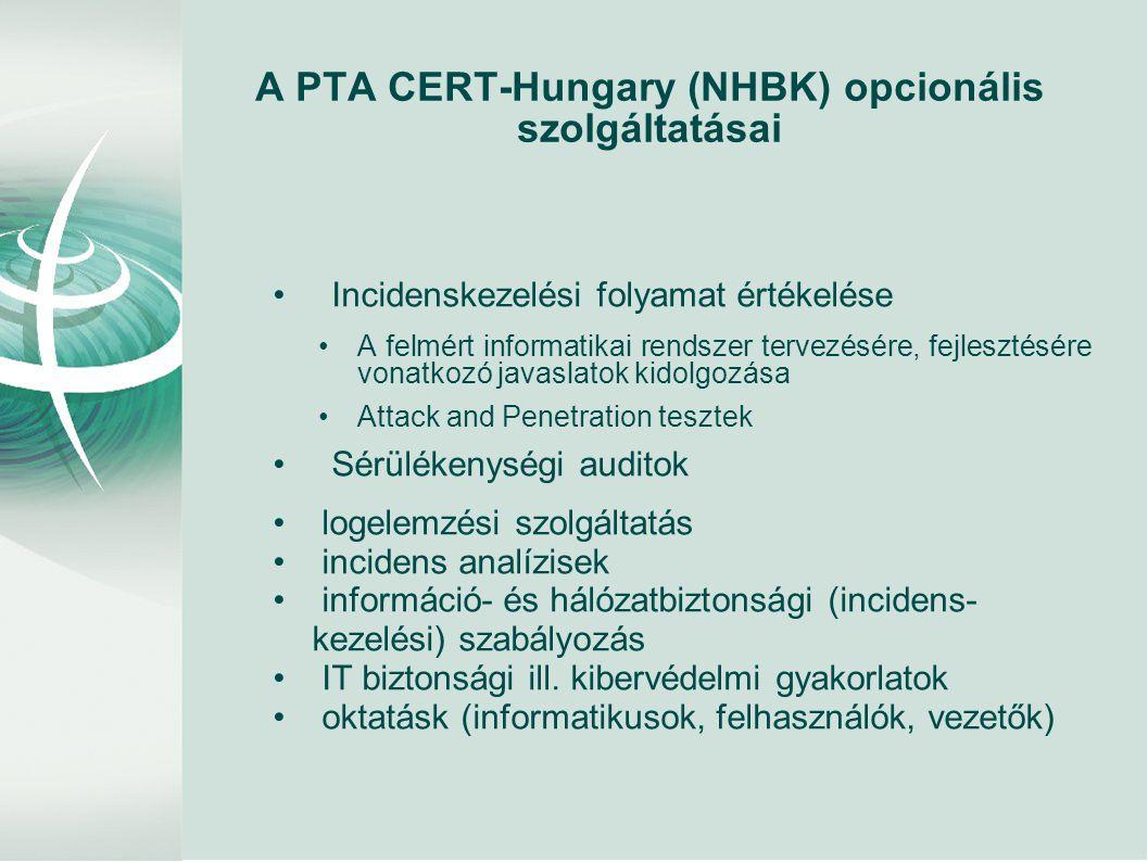 A PTA CERT-Hungary (NHBK) opcionális szolgáltatásai