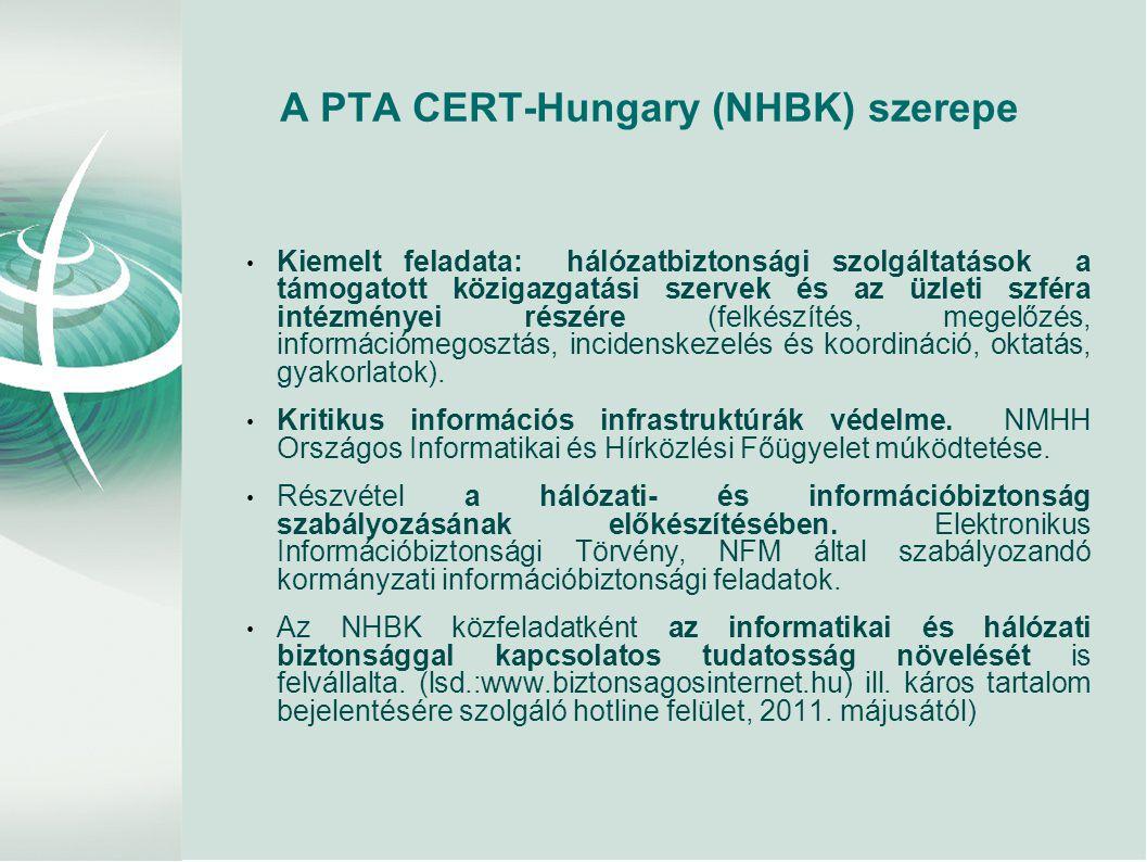 A PTA CERT-Hungary (NHBK) szerepe