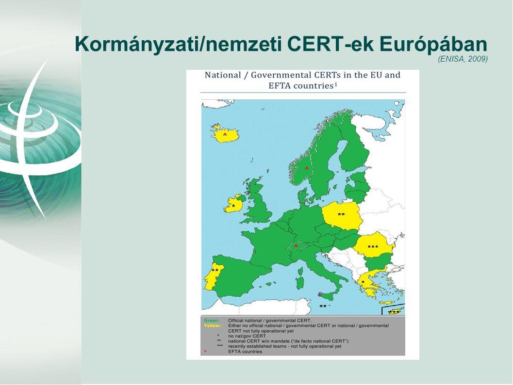 Kormányzati/nemzeti CERT-ek Európában (ENISA, 2009)