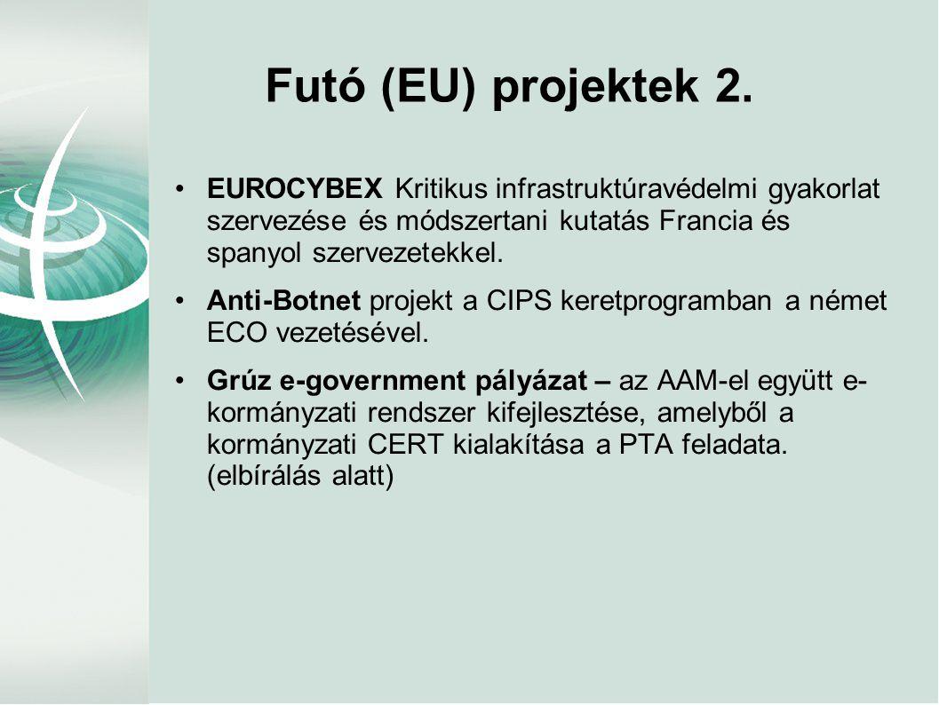 Futó (EU) projektek 2. EUROCYBEX Kritikus infrastruktúravédelmi gyakorlat szervezése és módszertani kutatás Francia és spanyol szervezetekkel.