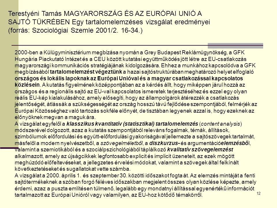 Terestyéni Tamás MAGYARORSZÁG ÉS AZ EURÓPAI UNIÓ A SAJTÓ TÜKRÉBEN Egy tartalomelemzéses vizsgálat eredményei (forrás: Szociológiai Szemle 2001/2. 16-34.)