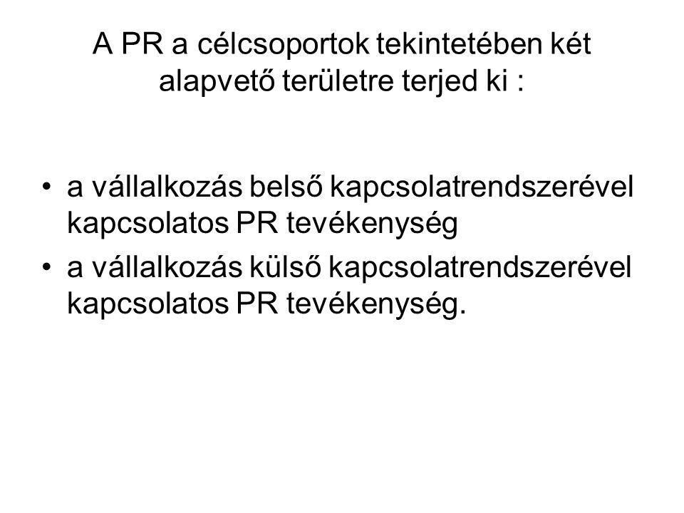 A PR a célcsoportok tekintetében két alapvető területre terjed ki :