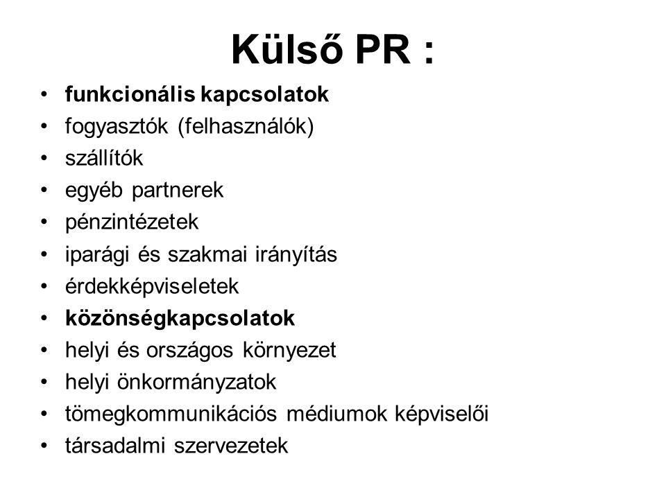 Külső PR : funkcionális kapcsolatok fogyasztók (felhasználók)