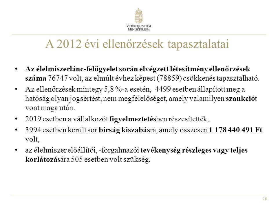 A 2012 évi ellenőrzések tapasztalatai