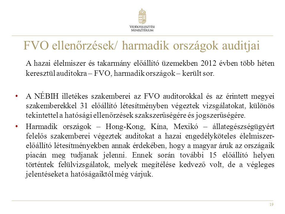 FVO ellenőrzések/ harmadik országok auditjai