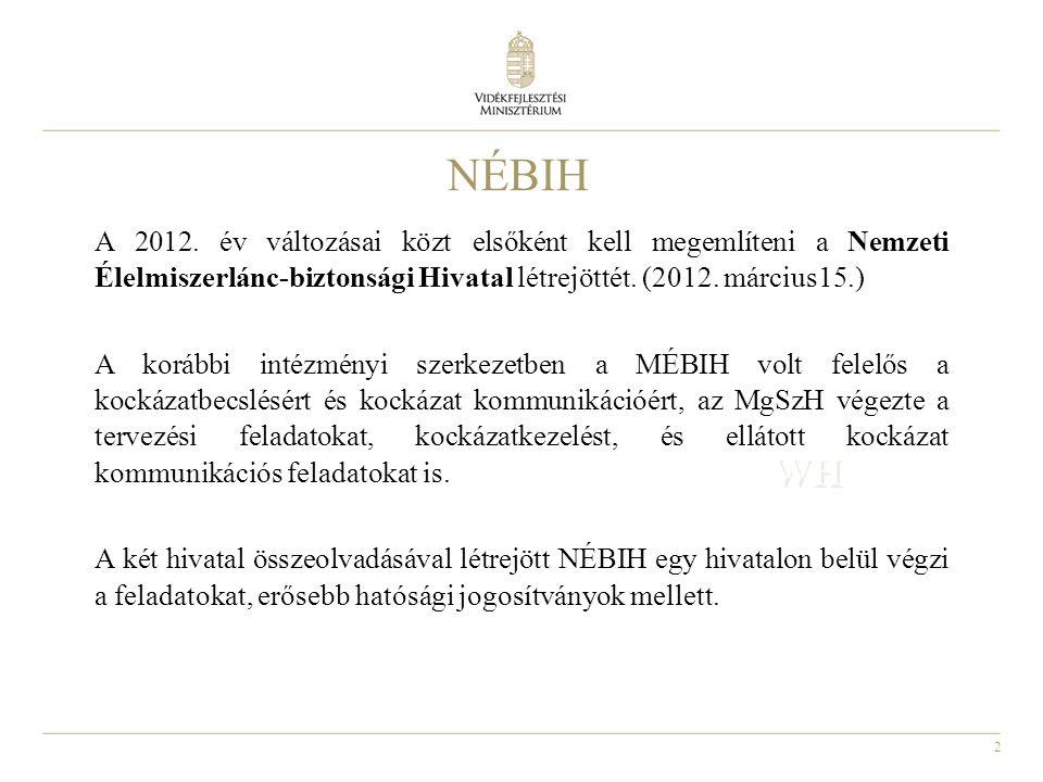 NÉBIH A 2012. év változásai közt elsőként kell megemlíteni a Nemzeti Élelmiszerlánc-biztonsági Hivatal létrejöttét. (2012. március15.)