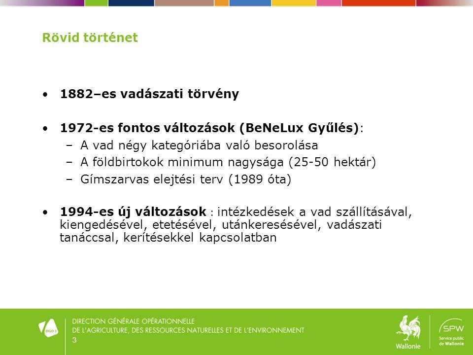 1972-es fontos változások (BeNeLux Gyűlés):