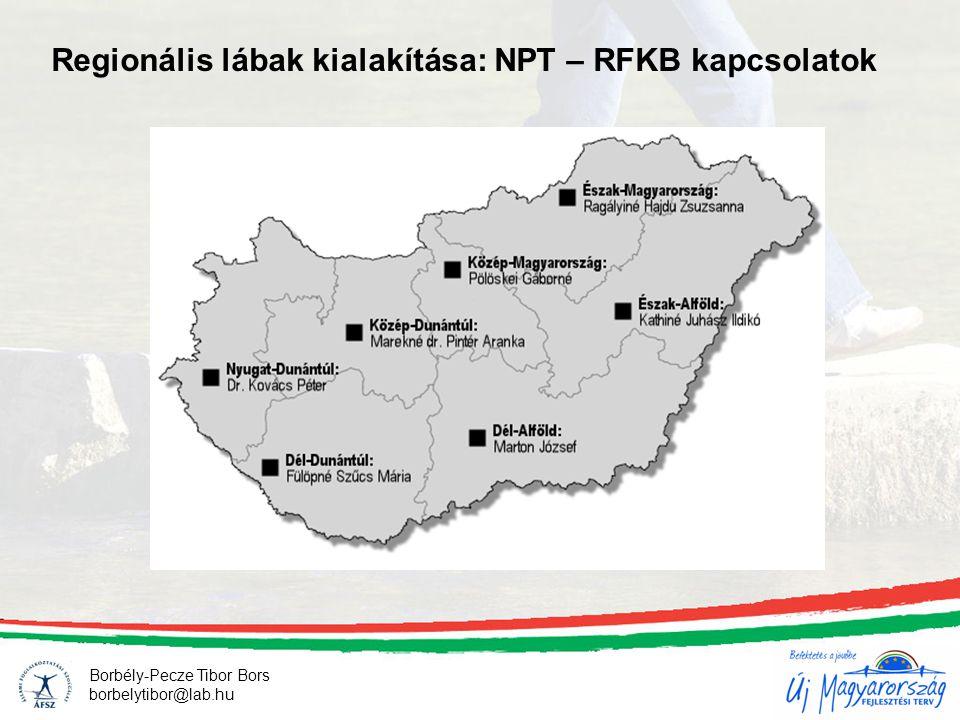 Regionális lábak kialakítása: NPT – RFKB kapcsolatok