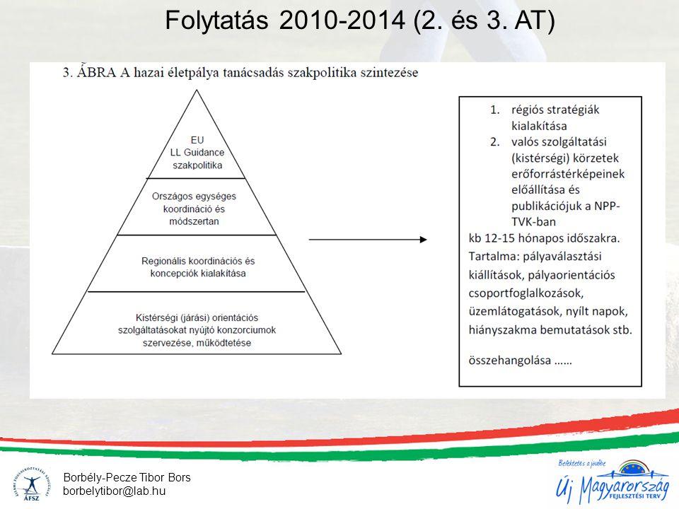 Folytatás 2010-2014 (2. és 3. AT) Borbély-Pecze Tibor Bors borbelytibor@lab.hu 18 18