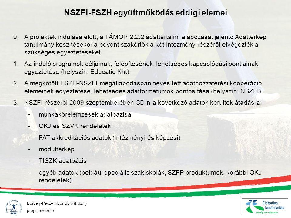 NSZFI-FSZH együttműködés eddigi elemei