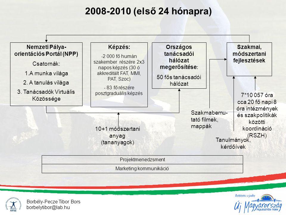 2008-2010 (első 24 hónapra) Nemzeti Pálya-orientációs Portál (NPP)