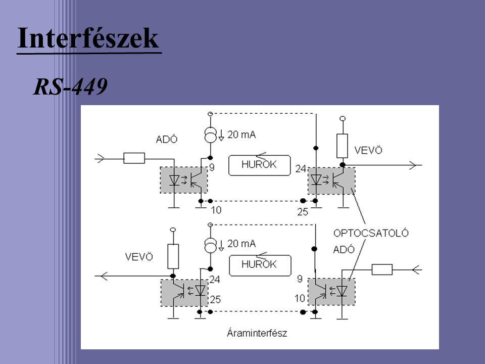 Interfészek RS-449