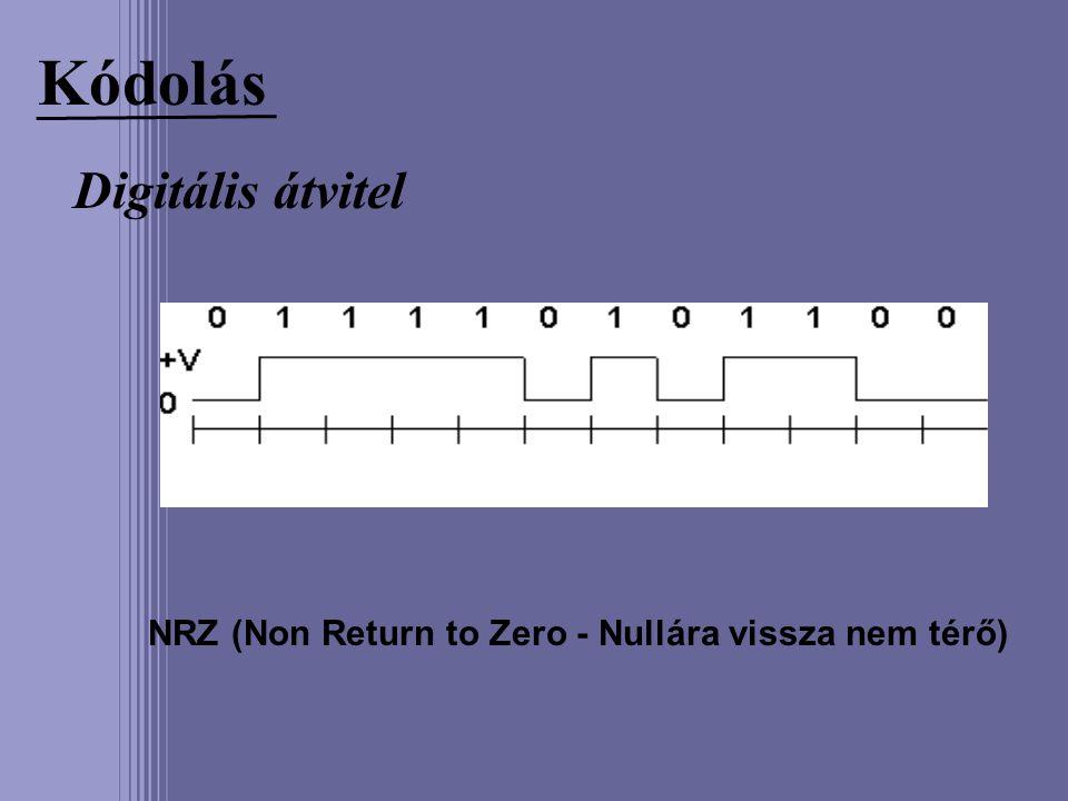 NRZ (Non Return to Zero - Nullára vissza nem térő)