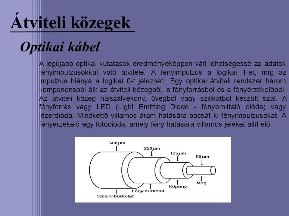 Átviteli közegek Optikai kábel