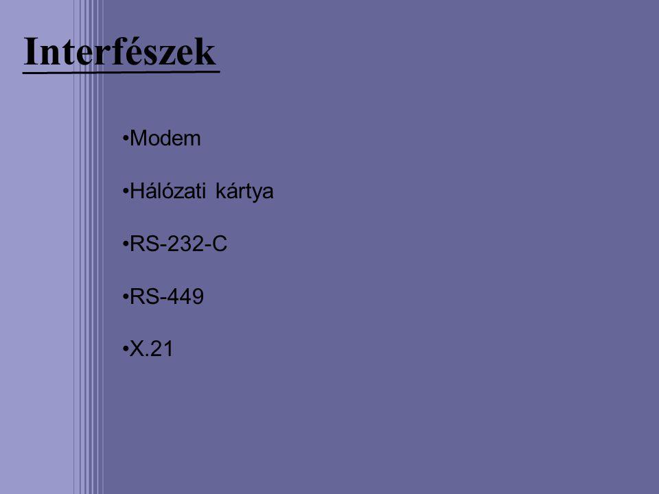Interfészek Modem Hálózati kártya RS-232-C RS-449 X.21