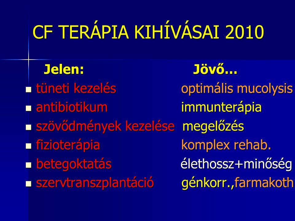CF TERÁPIA KIHÍVÁSAI 2010 Jelen: Jövő…