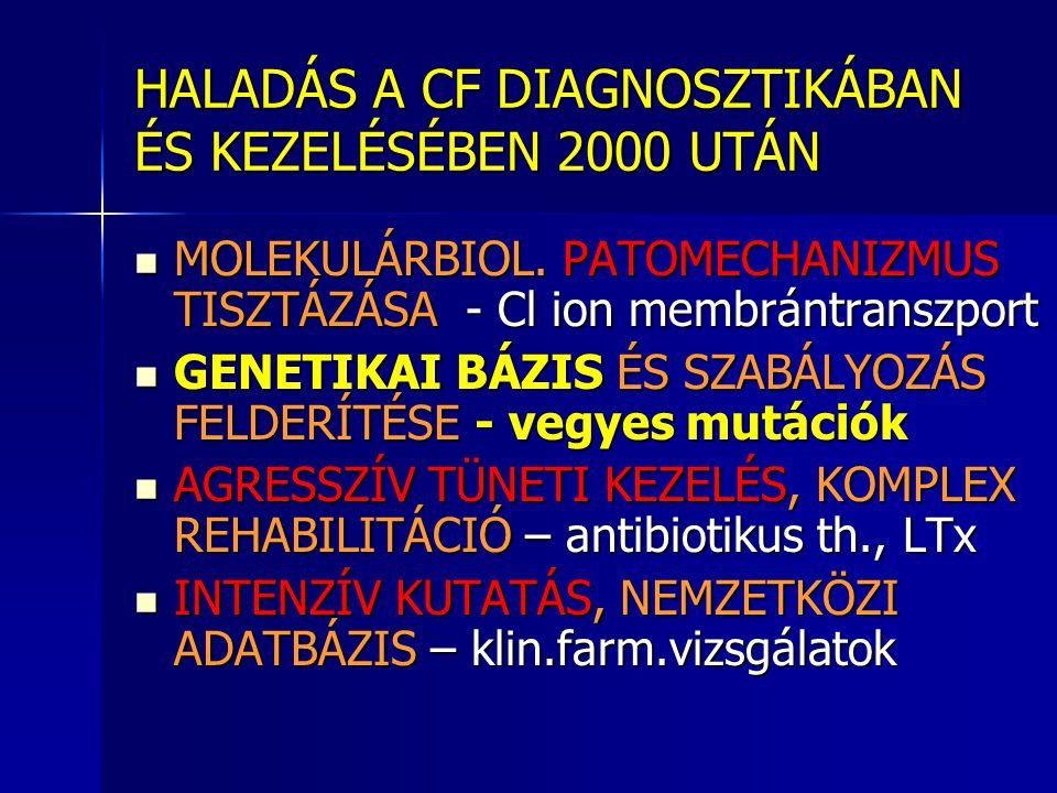 HALADÁS A CF DIAGNOSZTIKÁBAN ÉS KEZELÉSÉBEN 2000 UTÁN