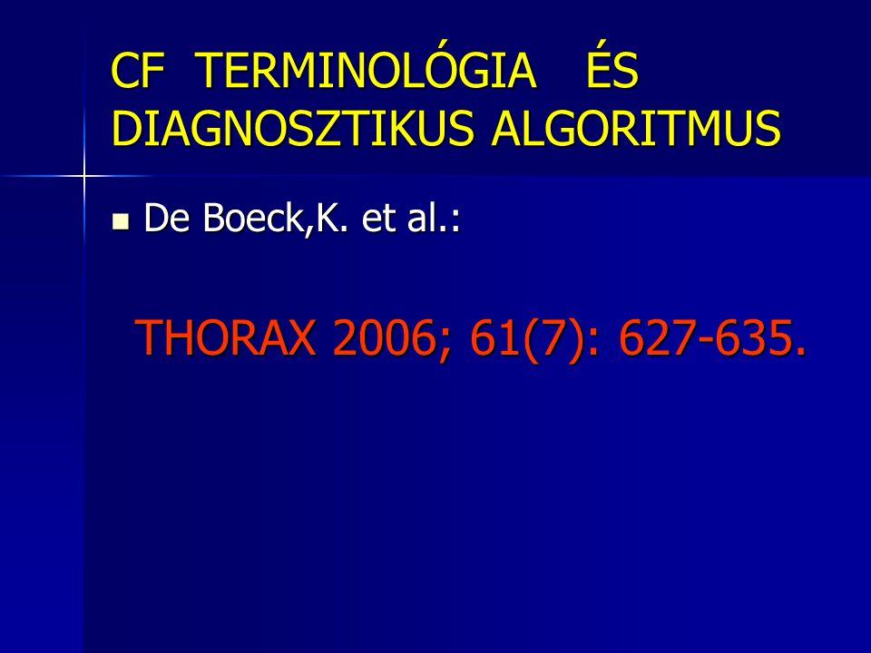 CF TERMINOLÓGIA ÉS DIAGNOSZTIKUS ALGORITMUS
