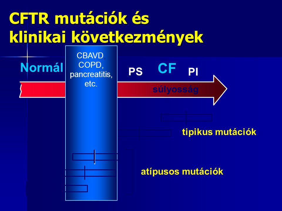CFTR mutációk és klinikai következmények