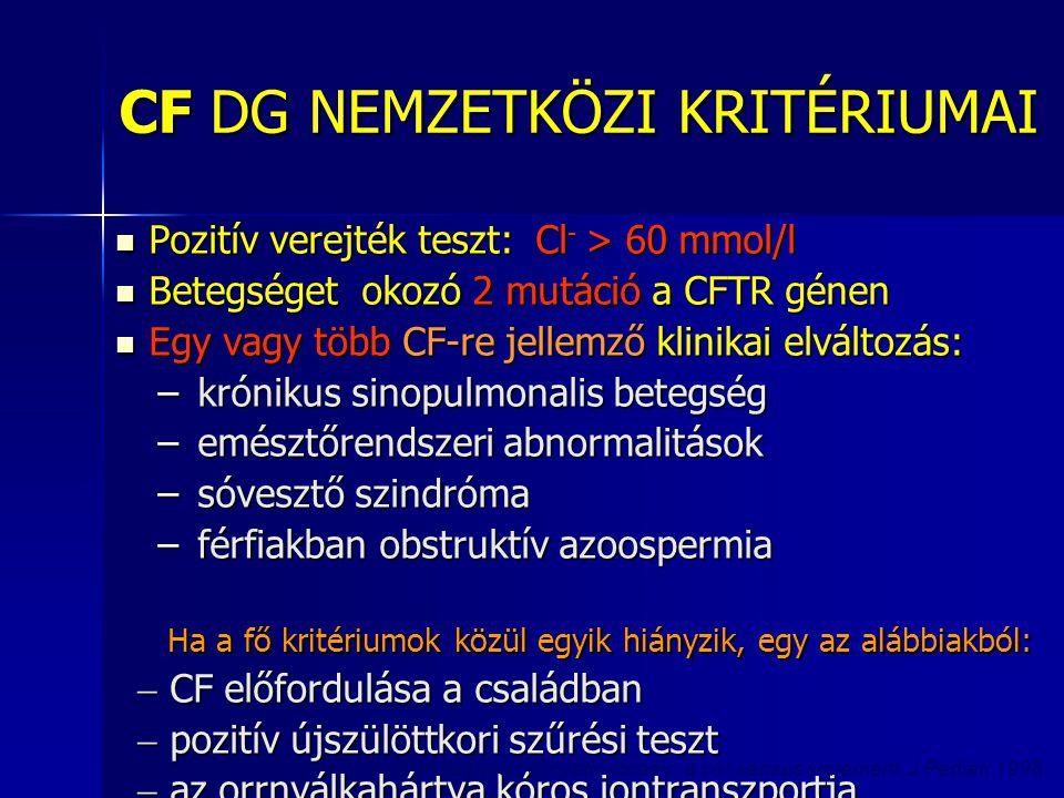 CF DG NEMZETKÖZI KRITÉRIUMAI
