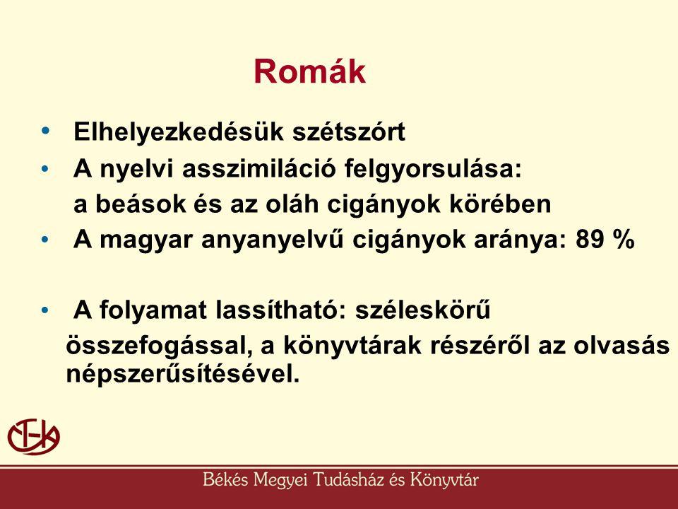 Romák Elhelyezkedésük szétszórt A nyelvi asszimiláció felgyorsulása: