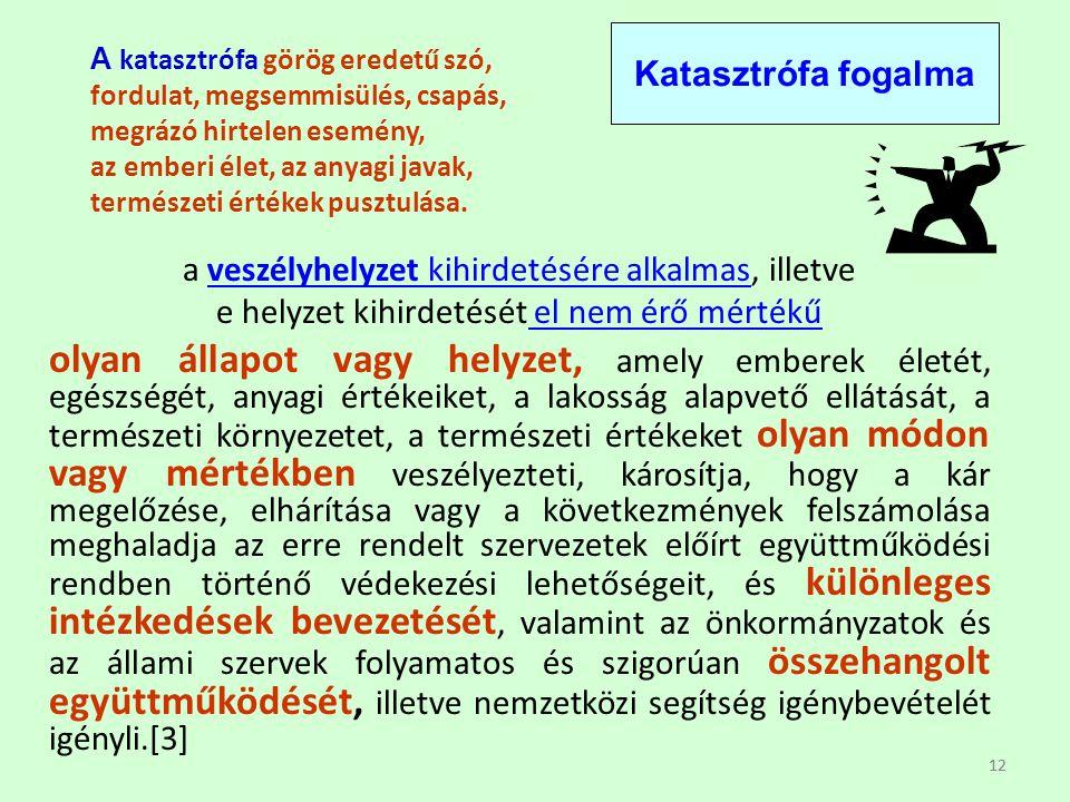 Katasztrófa fogalma A katasztrófa görög eredetű szó, fordulat, megsemmisülés, csapás, megrázó hirtelen esemény,