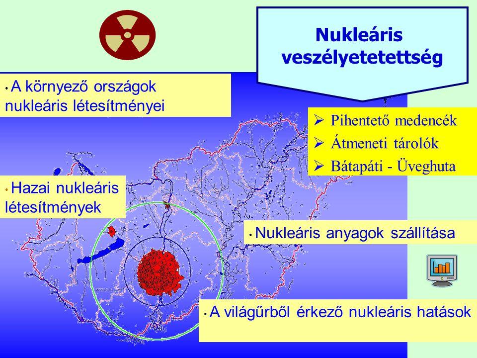 Nukleáris veszélyetetettség