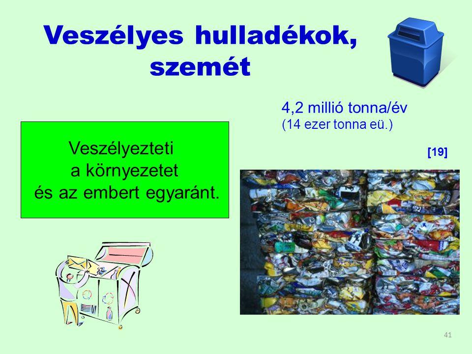 Veszélyes hulladékok, szemét