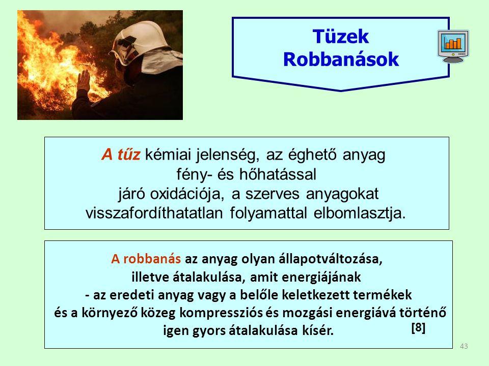 Tüzek Robbanások A tűz kémiai jelenség, az éghető anyag