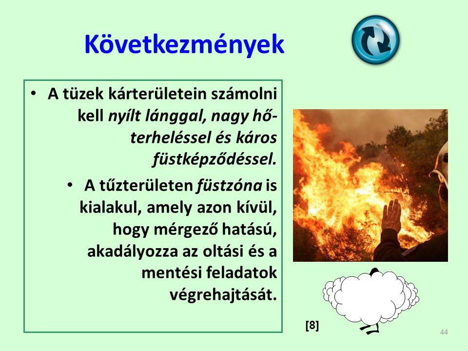 Következmények A tüzek kárterületein számolni kell nyílt lánggal, nagy hő-terheléssel és káros füstképződéssel.