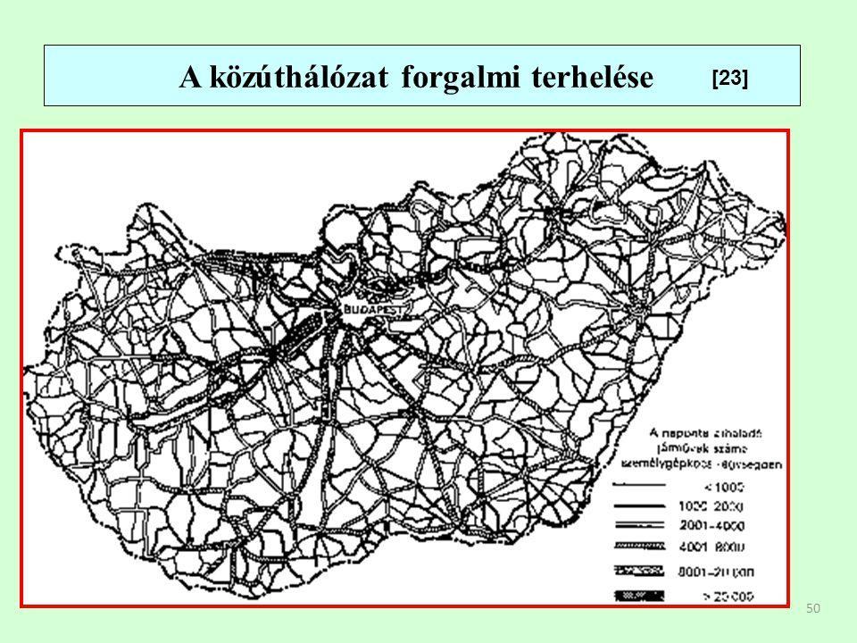 A közúthálózat forgalmi terhelése