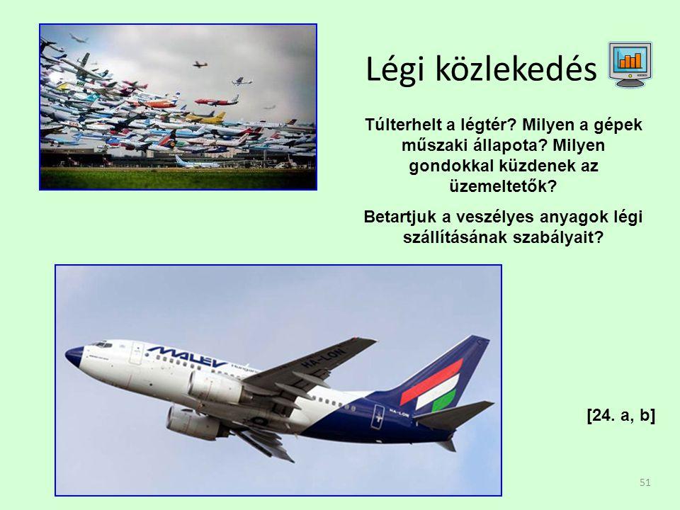 Betartjuk a veszélyes anyagok légi szállításának szabályait