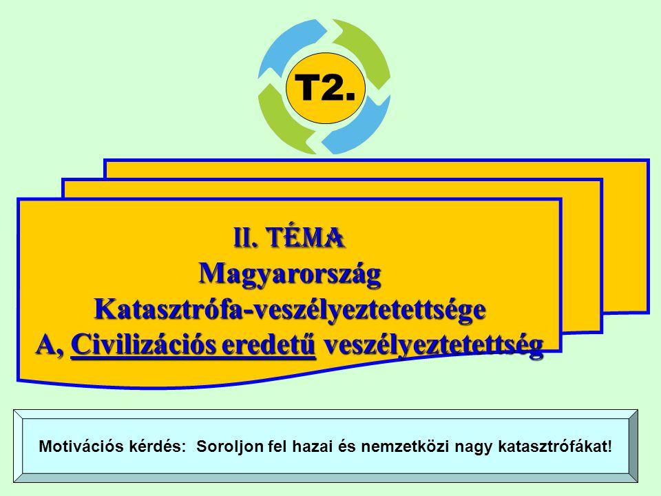 T2. II. Téma Magyarország Katasztrófa-veszélyeztetettsége