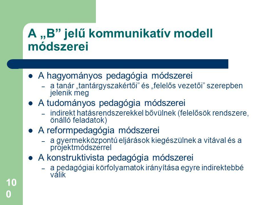 """A """"B jelű kommunikatív modell módszerei"""