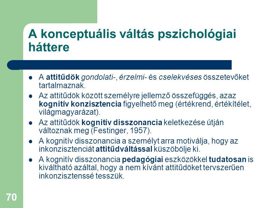 A konceptuális váltás pszichológiai háttere