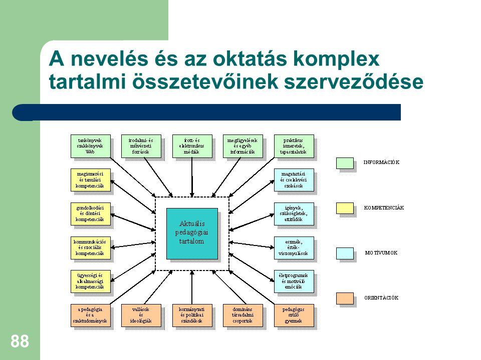 A nevelés és az oktatás komplex tartalmi összetevőinek szerveződése