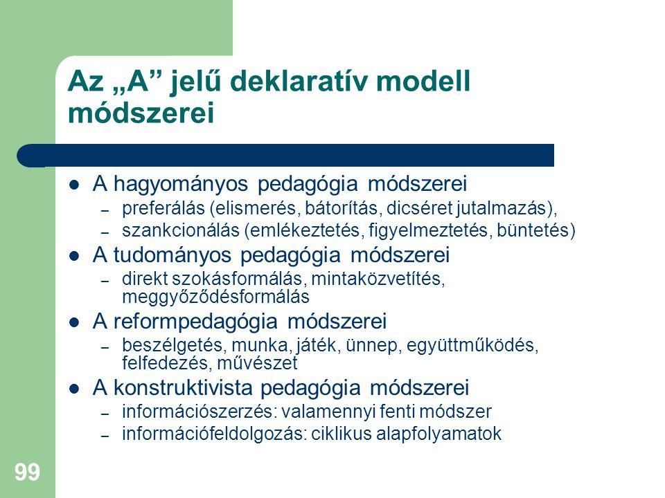 """Az """"A jelű deklaratív modell módszerei"""