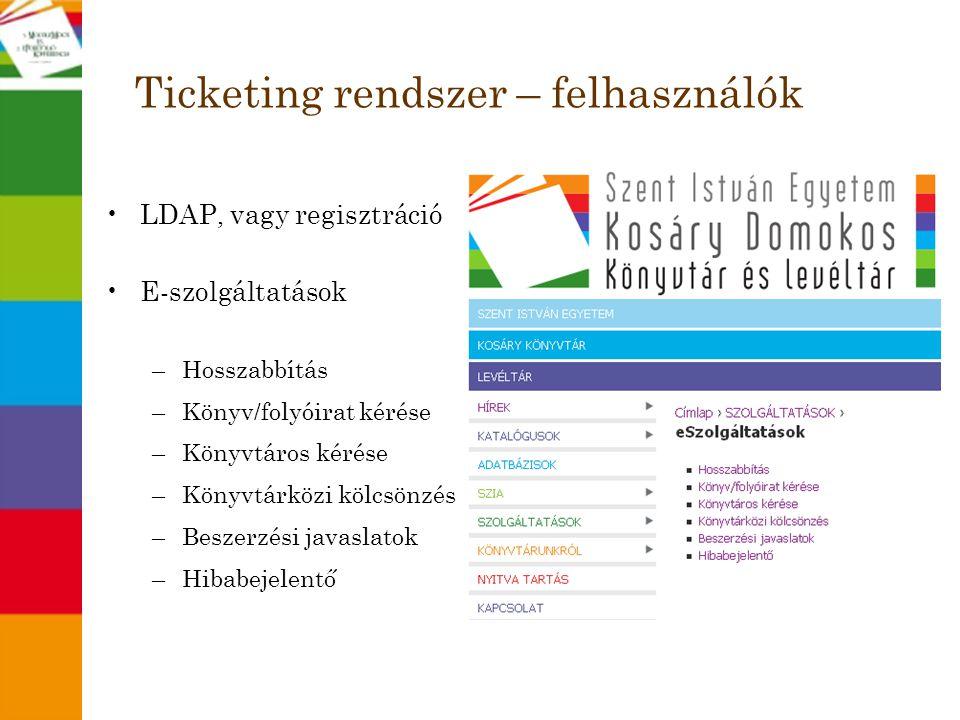 Ticketing rendszer – felhasználók