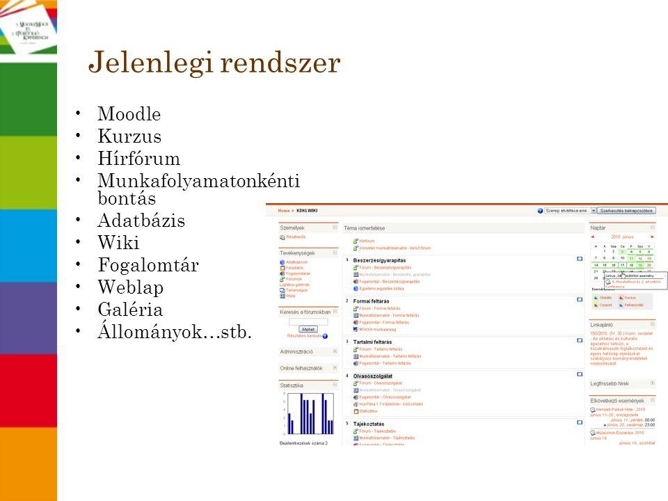 Jelenlegi rendszer Moodle Kurzus Hírfórum Munkafolyamatonkénti bontás