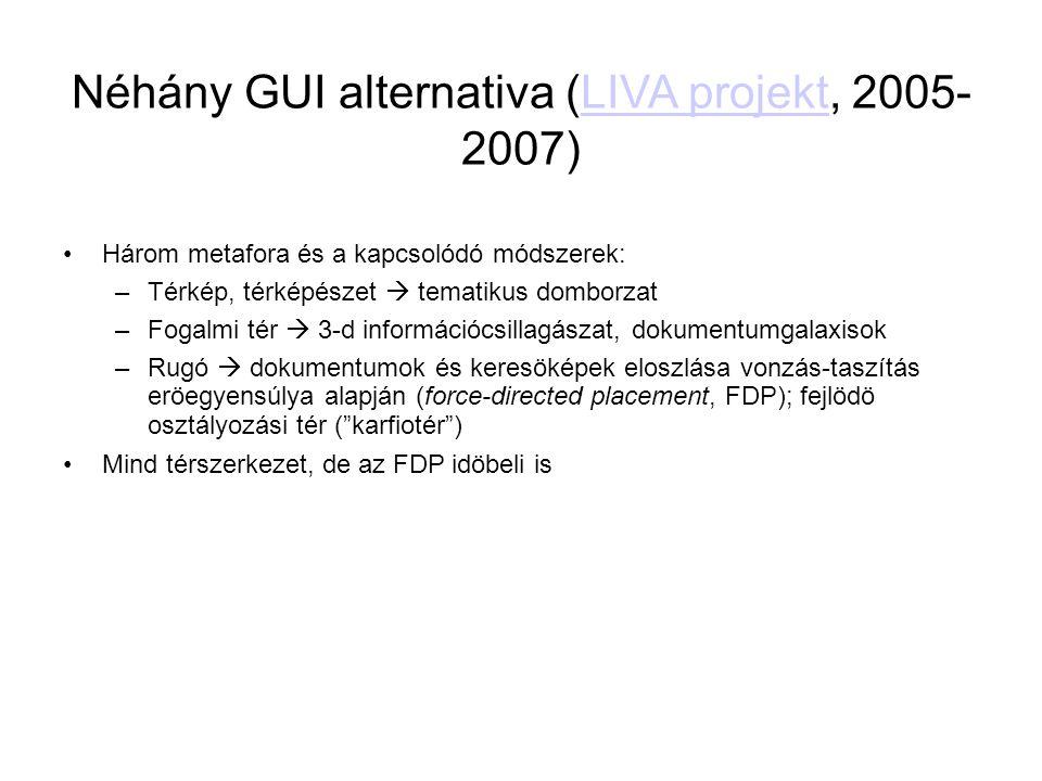 Néhány GUI alternativa (LIVA projekt, 2005-2007)