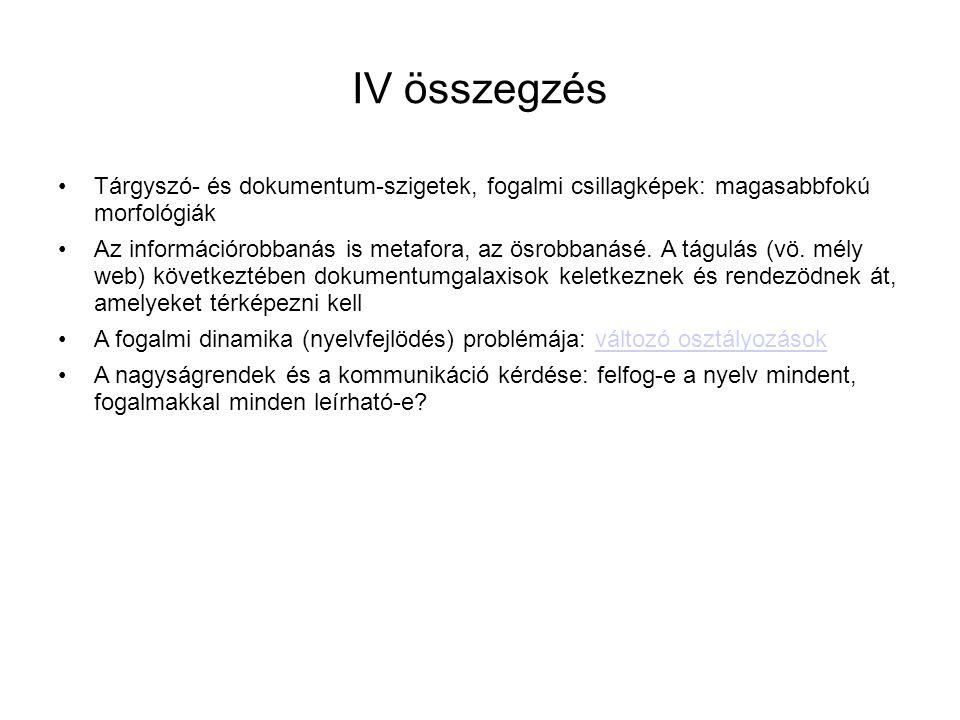 IV összegzés Tárgyszó- és dokumentum-szigetek, fogalmi csillagképek: magasabbfokú morfológiák.