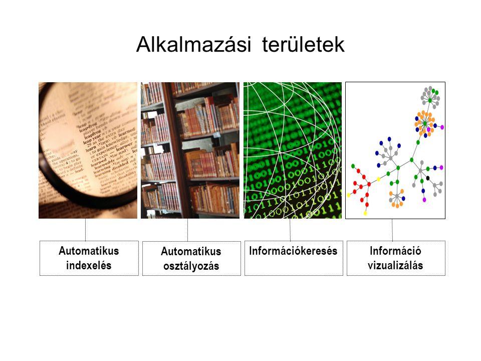 Automatikus indexelés Automatikus osztályozás Információ vizualizálás