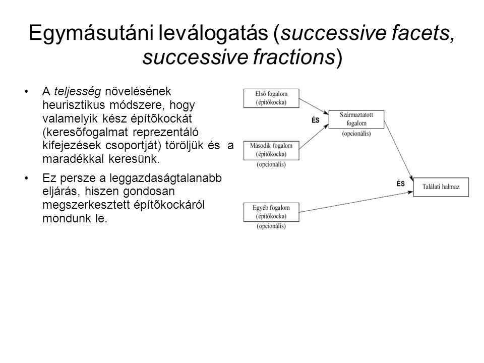 Egymásutáni leválogatás (successive facets, successive fractions)