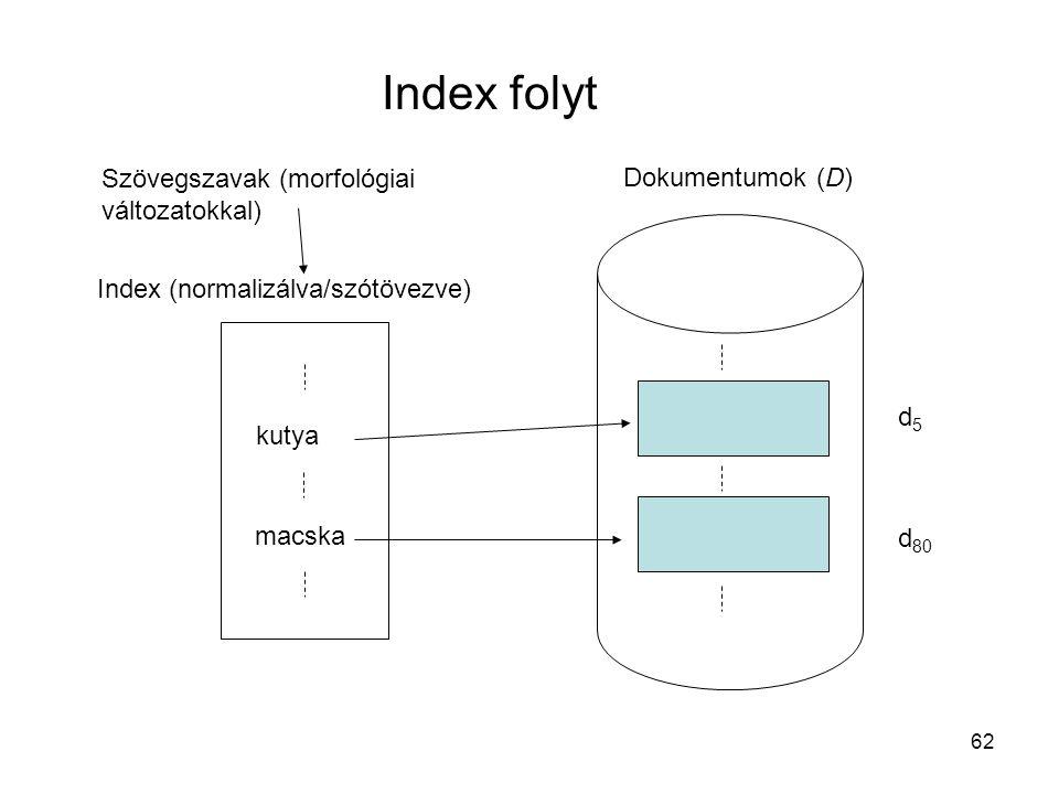 Index folyt Szövegszavak (morfológiai változatokkal)