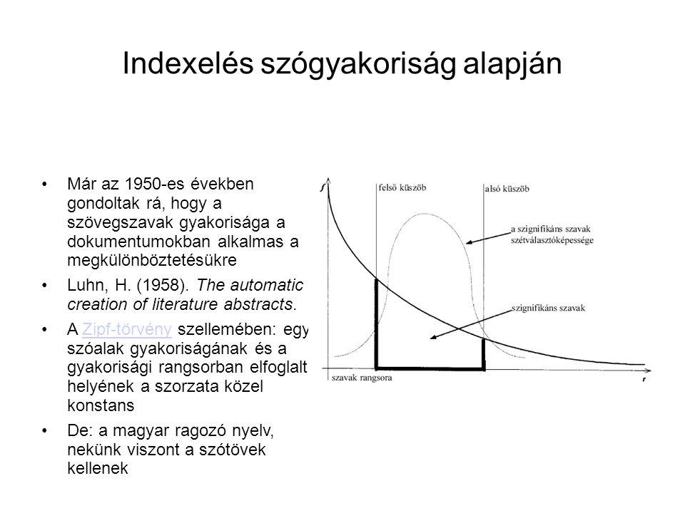 Indexelés szógyakoriság alapján