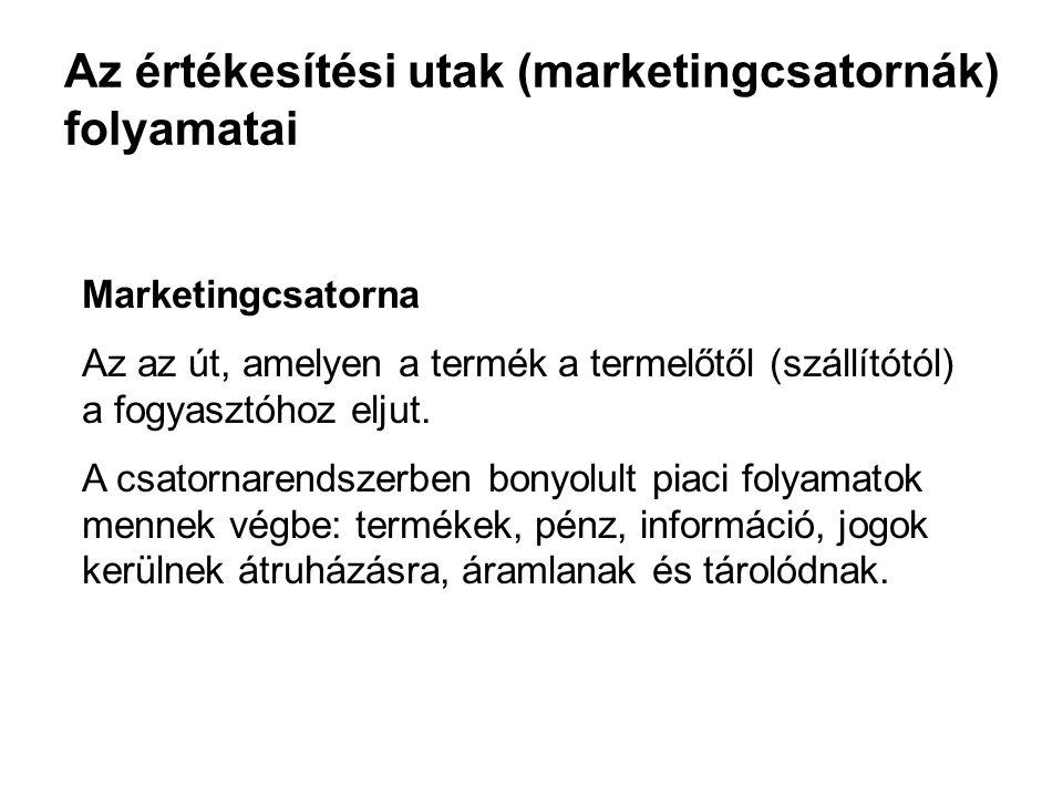 Az értékesítési utak (marketingcsatornák) folyamatai