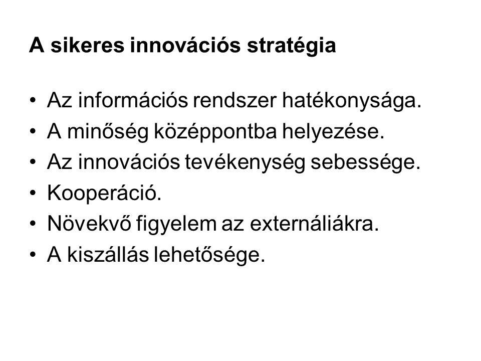 A sikeres innovációs stratégia