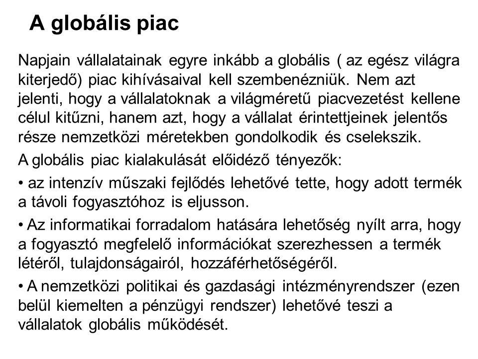 A globális piac