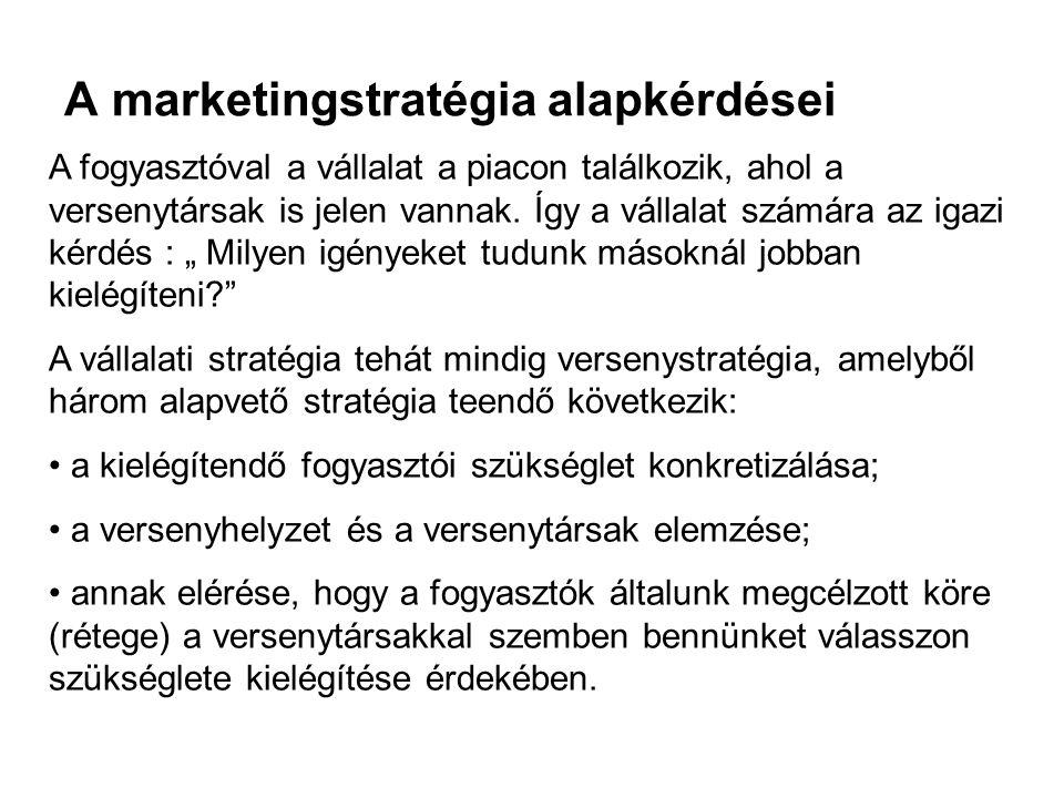 A marketingstratégia alapkérdései